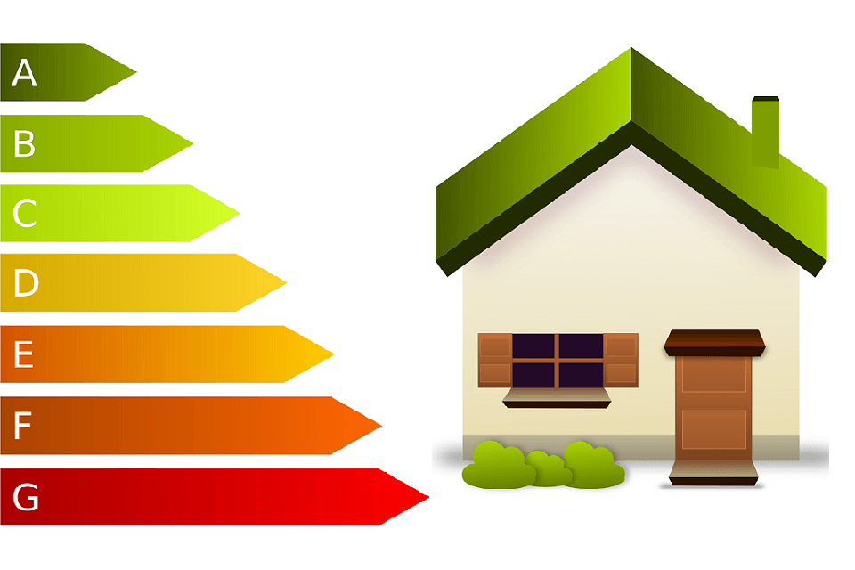 What is the energy efficiency label? - Ilutop