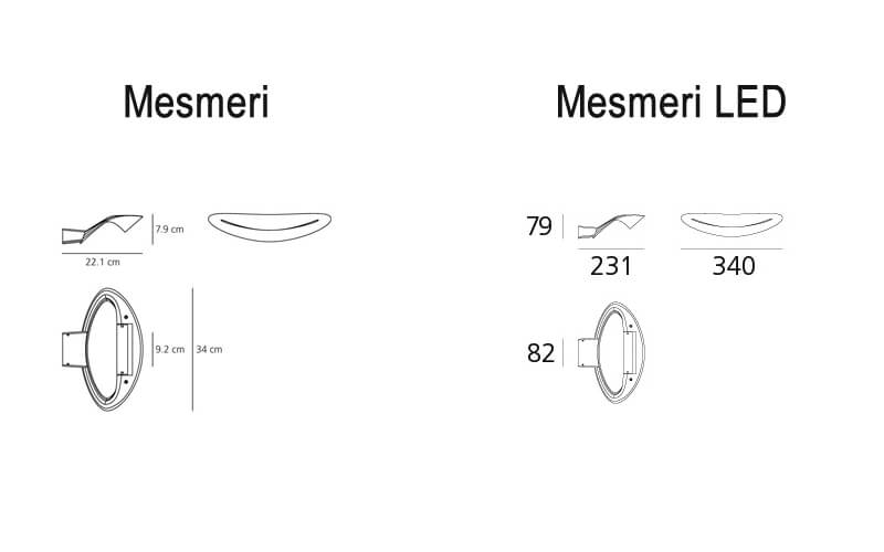 Dimensiones de Lámpara pared MESMERI Artemide